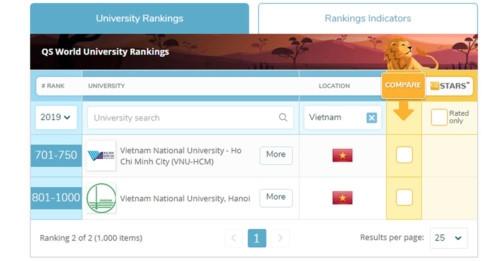 Bộ trưởng đăng đàn trả lời chất vấn, 2 ĐH Việt Nam lọt top 1.000 thế giới - Ảnh minh hoạ 2