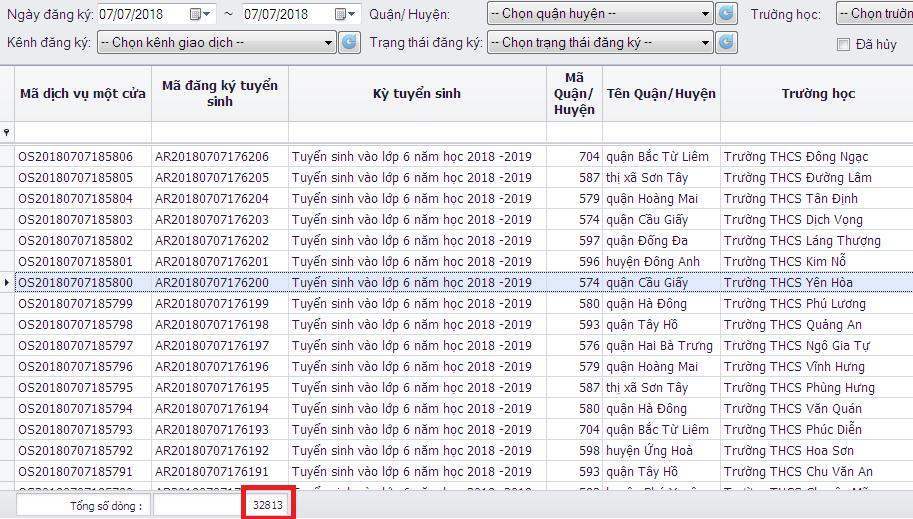Hà Nội: Trên 32.000 hồ sơ trong nửa ngày đầu TS trực tuyến vào lớp 6